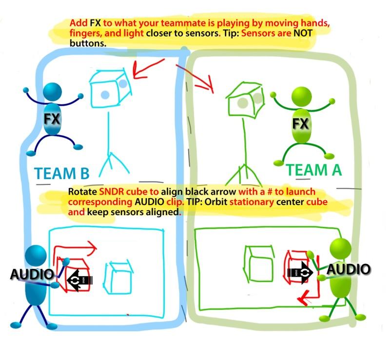 9 box method